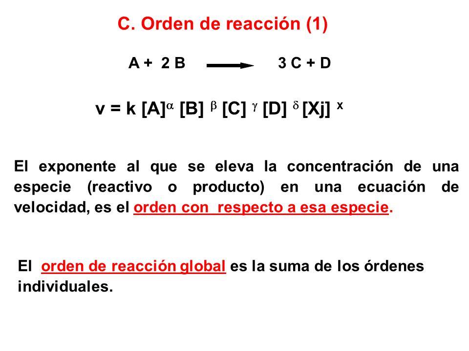 v = k [A] [B]  [C]  [D]  [Xj] x